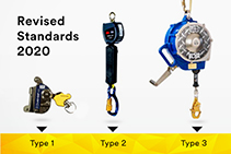 Fall-Arrest Devices 2020 Standards Revision with 3M
