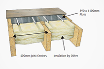 Underfloor Heating - Timber Joist Heating from dPP Hydronic Heating