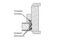 Pyropanel