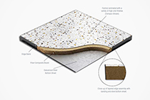 Composite Board Access Floor Panels from Tate