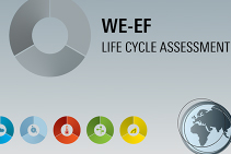 Sustainable Street and Area Luminaires from WE-EF