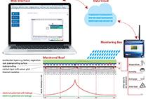 Flat Roof Leak Detection - PROGEO Smartex from ILD