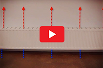 Hydronic Heating Radiator Panels from dPP Hydronic Heating