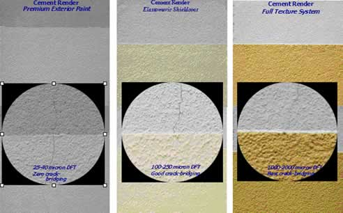 Acrylic texture coatings from Dulux Acratex for cement render