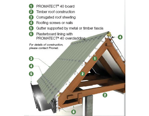 fire resistant roof sydney promatect 40 by promat