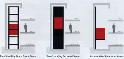 Lift Entrance Design