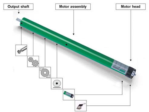 Roller Shutter Motors From Shutter Components Australia