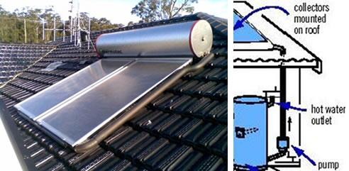E Flex Solar Pipe Insulation Thermotec Australia Revesby