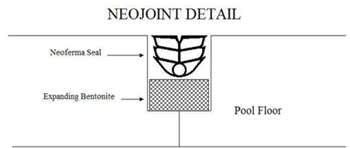 Neojoint pool expansion joint system neoferma - Swimming pool expansion joint sealant ...