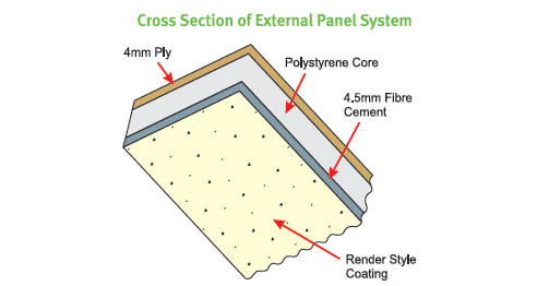 cross section diagram of an insulated cladding panel