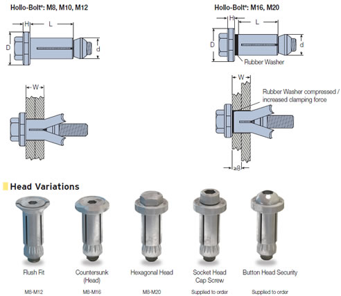 Cavity Fixing with Hollo-Bolt® from The WDS Group