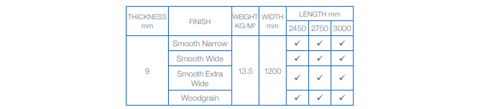 Cladding Sizes from Hazelwood & Hill