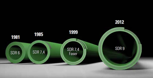 green pipe wall thickness comparison