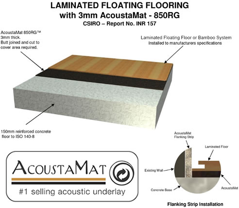 Acoustic Underlay For Laminated Floating Floor