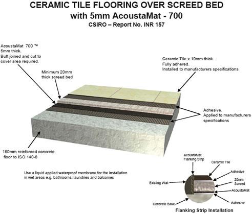 Acoustic Underlay For Ceramic Tile Floor Bayset