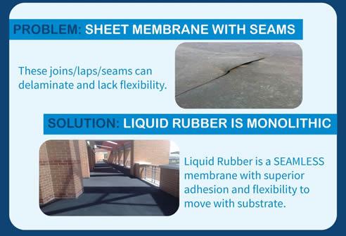 Liquid Applied Waterproof Membrane | FEW Waterproofing
