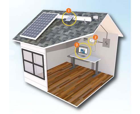 Enphase Micro Inverter Installer Solaray