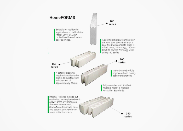 Domestic Insulated Concrete Forms - HomeFORM from ZEGO