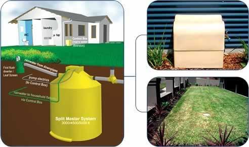 Underground Water Harvesting Action Tanks Split Master