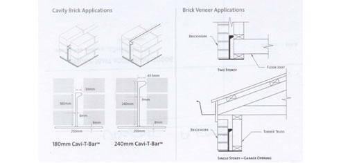 Galintel Cavi T Bar Lintel For Cavity Walls From Treco Steel
