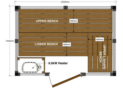New Sizes For Cedar Saunas Ukko Saunas St Marys Nsw 2760