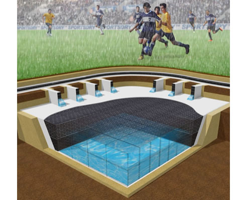 Sports Field Drainage System