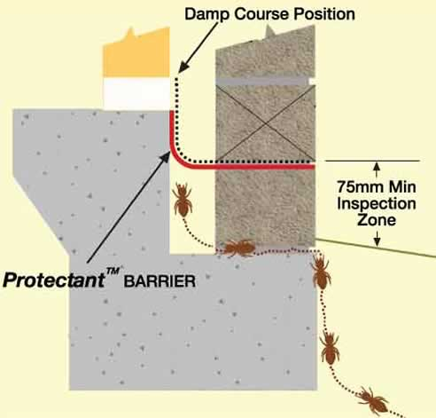 Termite Barrier Termite Barrier Cost